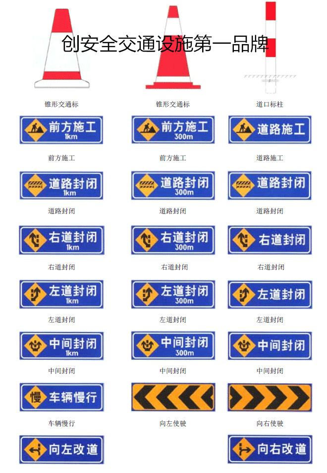 交通标志图解大全